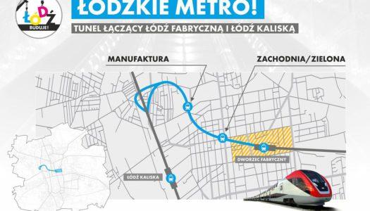 Gruszki na wierzbie, czyli tunel do 2022 roku